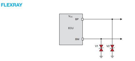 vector j1939 tutorial flexray termination resistor 28 images flexray