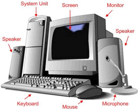 Computer Technology: Main parts of the computer.