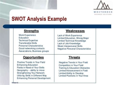 Swot Analysis Of A Mba Student Exle by Personal Swot Analysis Search Managing Styles