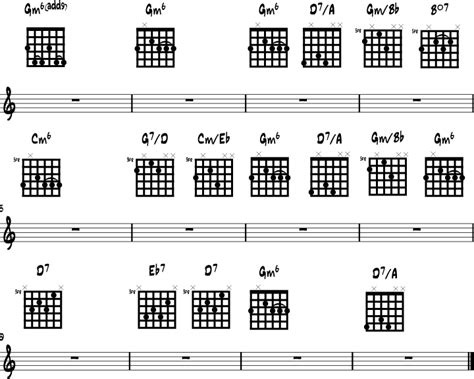 minor swing chord progression minor blues chord progression in the gypsy style guitar