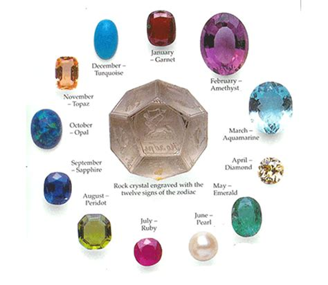 related keywords suggestions for lucky gemstones for gemini