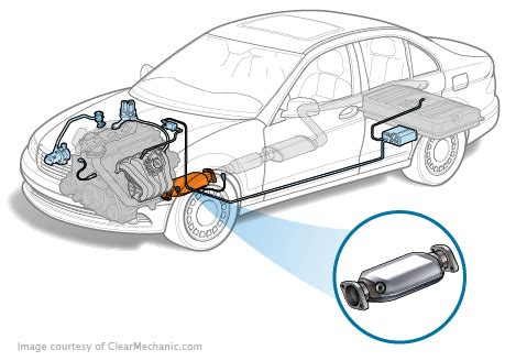 honda accord catalytic converter replacement cost estimate