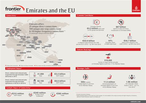 emirates airlines career emirates supports 126 100 jobs in eu emirates 24 7