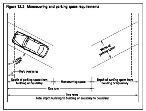 how much space required for car parking 28 images