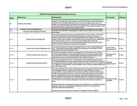 work breakdown structure template download templatezet
