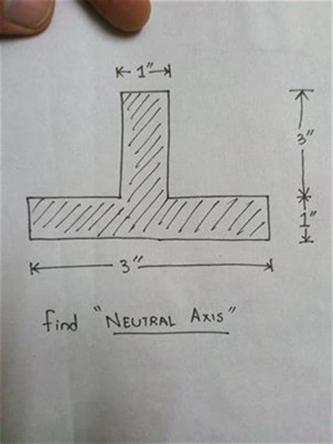 can i section someone homework and exercises neutral axis of t shaped beam