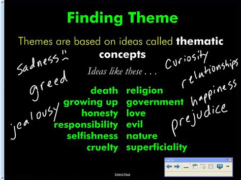 meaning in themes themes in literature part 1 youtube