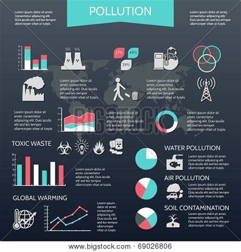pollution infographic set poster id:69026806