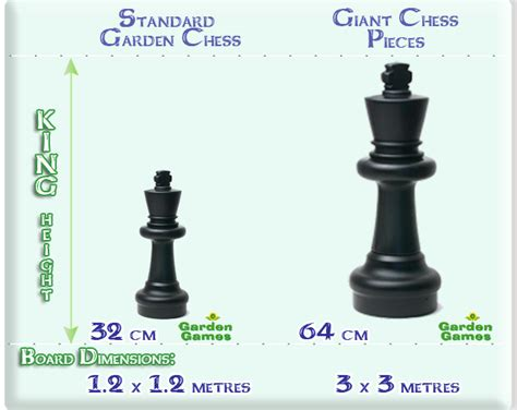 size chess chess buying guide