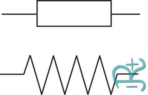 resistor que es simbolos resistencia