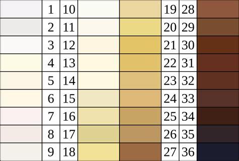 skin color file felix luschan skin color chart svg wikimedia