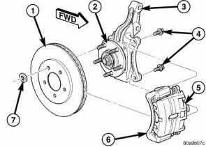 replace rotors on 2009 jeep liberty autos post