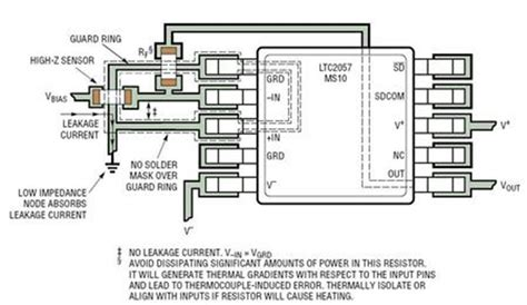 video op layout layout for precision op amps analog devices