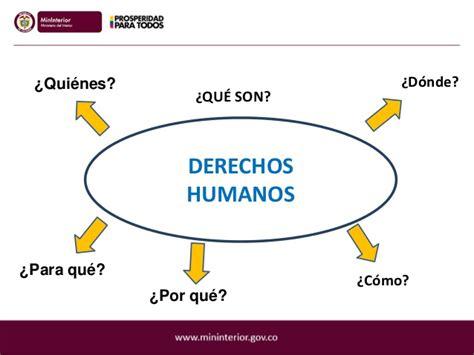 cuales son derechos humanos derechos humanos en colombia