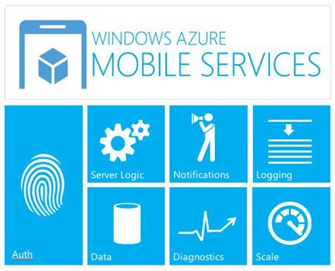 mobile services dispositivos windows y azure mobile services