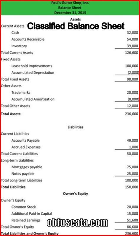 sle of balance sheet classified balance sheet