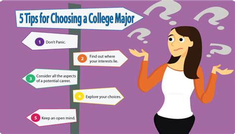 how to choose a college major when the options seem overwhelming