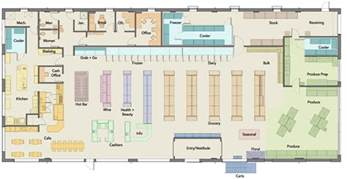 Floor Plan Of A Store Grocery Store Layout Map Grocery Store Layout Friv 5 Games