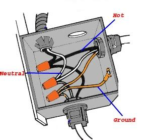 electrical wiring a junction box 1 source in 2 sources out home improvement stack exchange