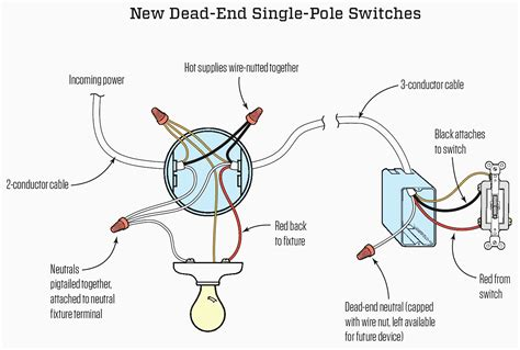 single pole throw switch wiring diagram for 277v