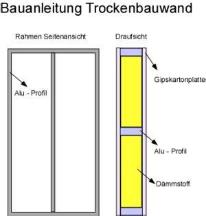 Trockenbauwand Selber Machen by Bauanleitung Trockenbau Trockenbauwand Anleitung Decke