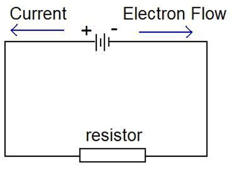 resistor physical science definition discuss tutorial what is electricity learn sparkfun