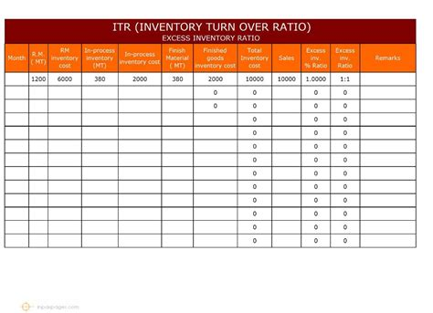 employee turnover report template inventory turnover ratio itr