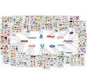 472 Marques Alimentaires Appartiennent &224 10 Multinationales