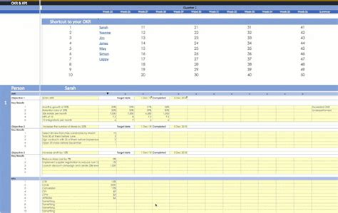 Pro Okr Template With Kpi And Ppp Team Tracker Tool In Google Sheets For Startups Okr Sheet Template
