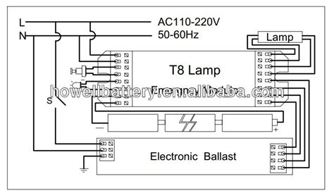 emergency fluorescent light wiring diagram fuse box and