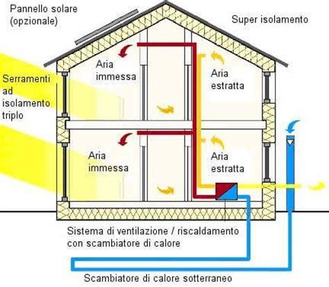 casa passiva in muratura costruzioni eco sostenibili ecco a voi la casa passiva