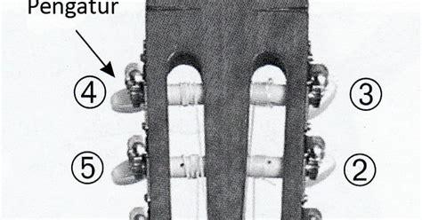 Senar Gitar 09 No 5 Isi 1 Lusin Cara Stem Tuning Gitar Standar Panduan Belajar Gitar