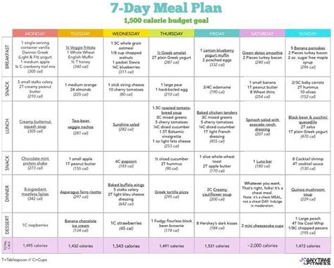 printable meal plan for weight loss 27 best images about healthy p on pinterest weekly meal