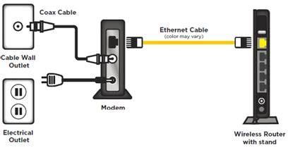 spectrum.net self install spectrum internet & wifi service