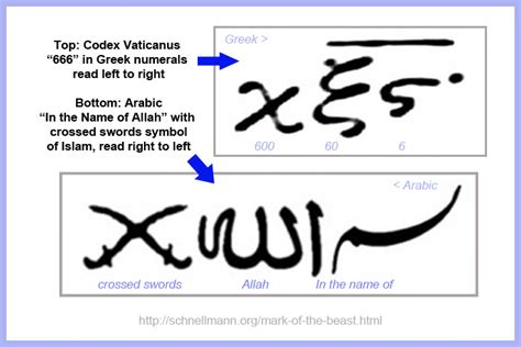design number definition what is the meaning of 666 the number of the beast in the