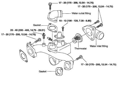 2003 kia sedona radiator replacement part 3 youtube luge parts diagram 2003 kia sedona kia auto wiring diagram