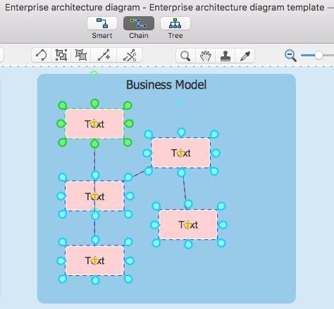 Enterprise Architecture Diagram