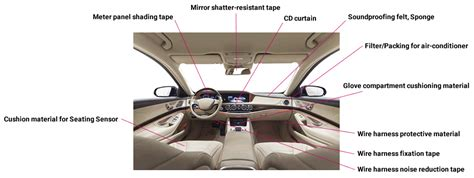Interior Part by Parts For Automobiles Exterior Interior Product