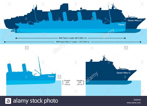 titanic boat size comparison rms queen mary 2 sinking www imgkid the image kid