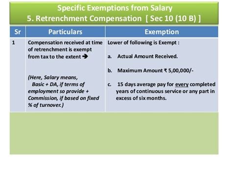 it section 10 exemptions salary exemption under section 10 28 images washing