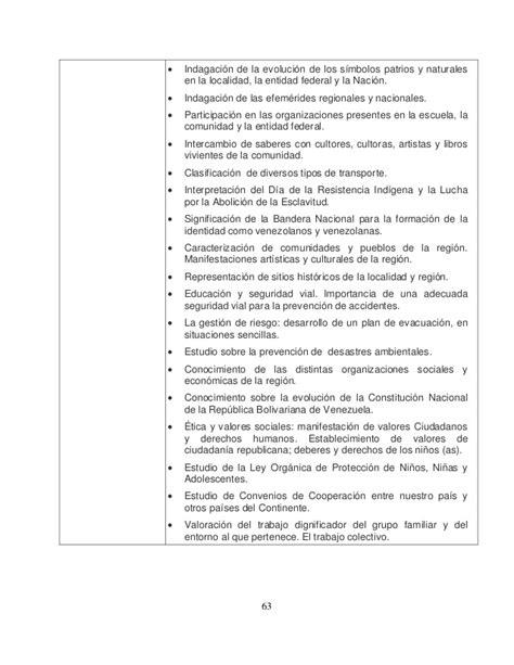 curriculo educacion primaria bolivariana slideshare curriculo educacion primaria bolivariana 2007