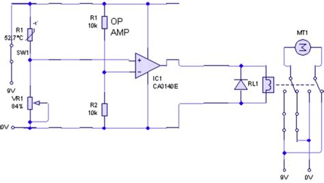 standard way to a motor electrical engineering