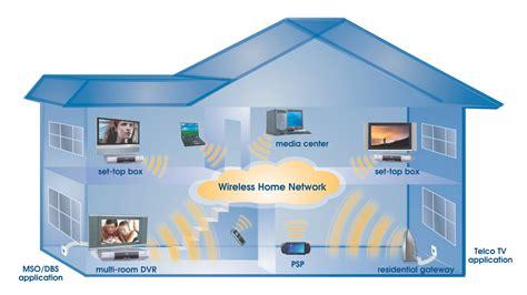 home design network tv aico integraci 243 n tecnolog 237 as residenciales