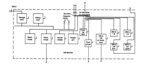 capacitor bank wiring diagram pdf wiring diagram