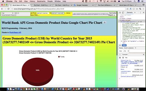tutorial php reports worldbank api world country reporting regex tutorial