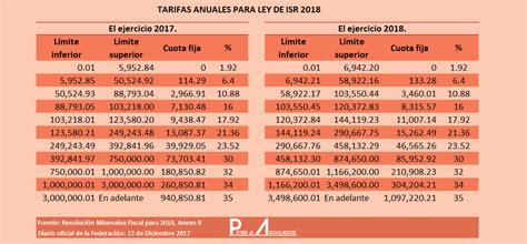 tarifas isr 2016 sueldos y salarios diario oficial nuevas tarifas 2018 para isr peter y asociados