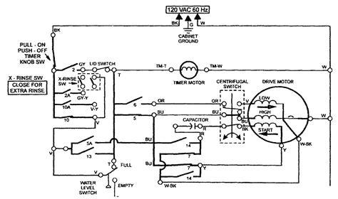 basic washing machine wiring diagram wiring diagrams