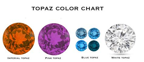 topaz colors manufacturer of white topaz the lower end inexpensive