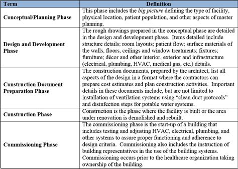 layout and excavation definition section 14 construction and renovation wyoming