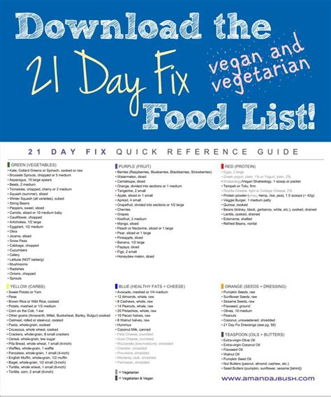21 Day Sugar Detox Approved Food List by 17 Best Images About Portion Containers On